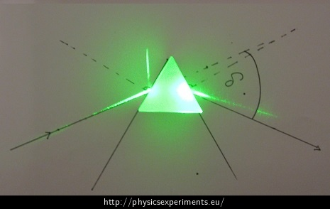 Photo of monochromatic light refracting with prism