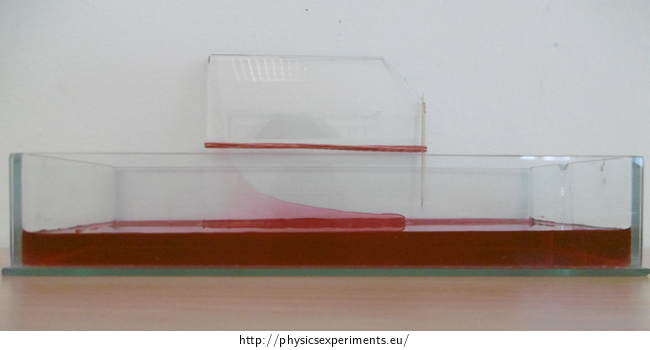 Fig. 3: Wedge slit between glass plates dipped in coloured water